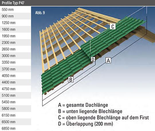 Abbildung 9